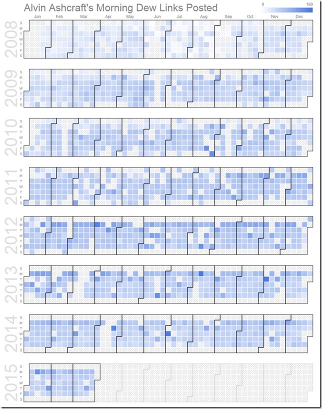Dew Drop Calendar 2008-2015