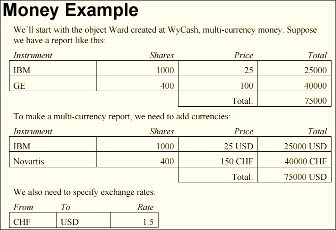 Money Example